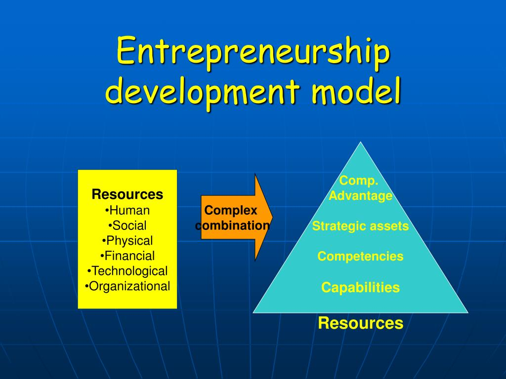 Entrepreneurship development model