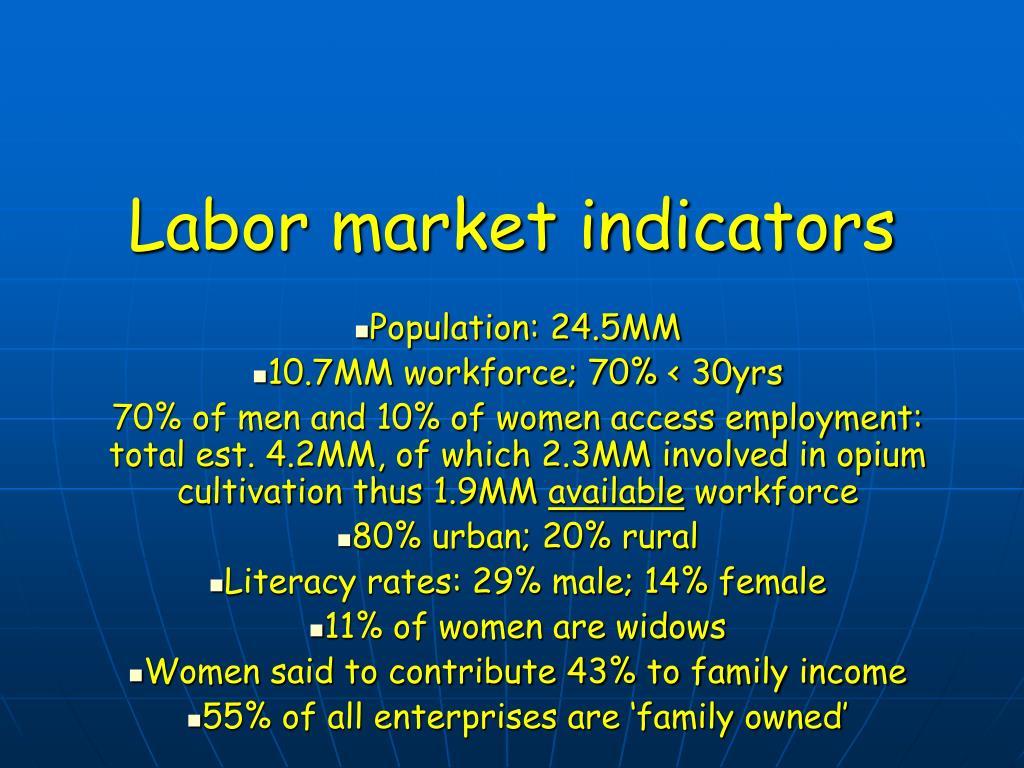 Labor market indicators