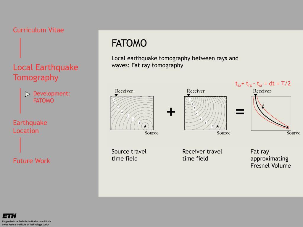 LET - Development (FATOMO)