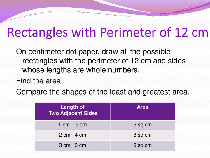Rectangles with Perimeter of 12 cm