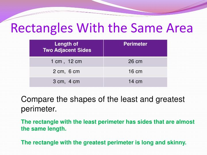Rectangles With the Same Area