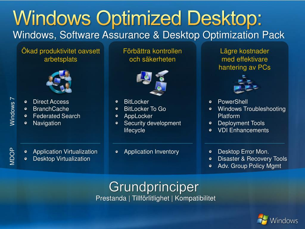PPT - Windows 7 & Optimized Desktop PowerPoint Presentation