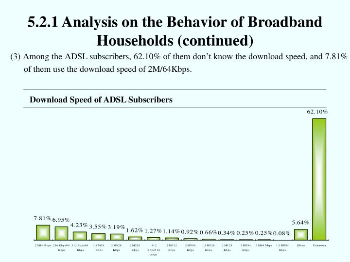 5.2.1 Analysis on the Behavior of Broadband Households (continued)
