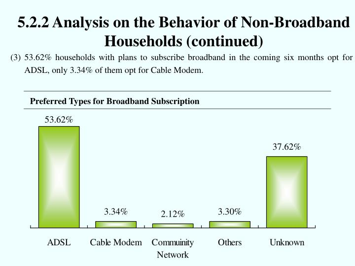 5.2.2 Analysis on the Behavior of Non-Broadband Households (continued)