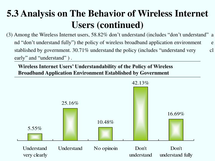 5.3 Analysis on The Behavior of Wireless Internet Users (continued)