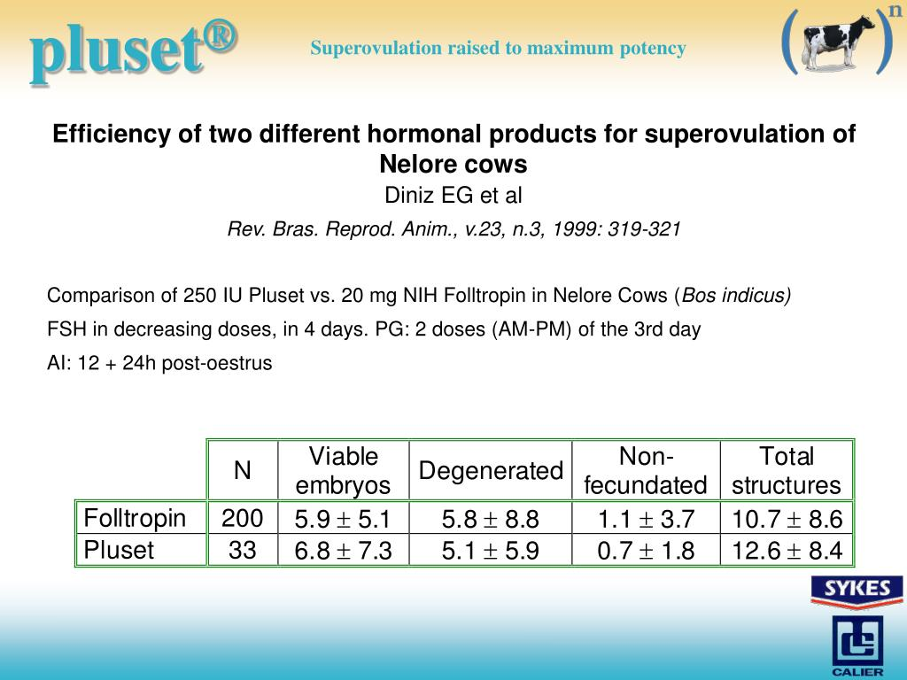 Efficiency of two different hormonal products for superovulation of