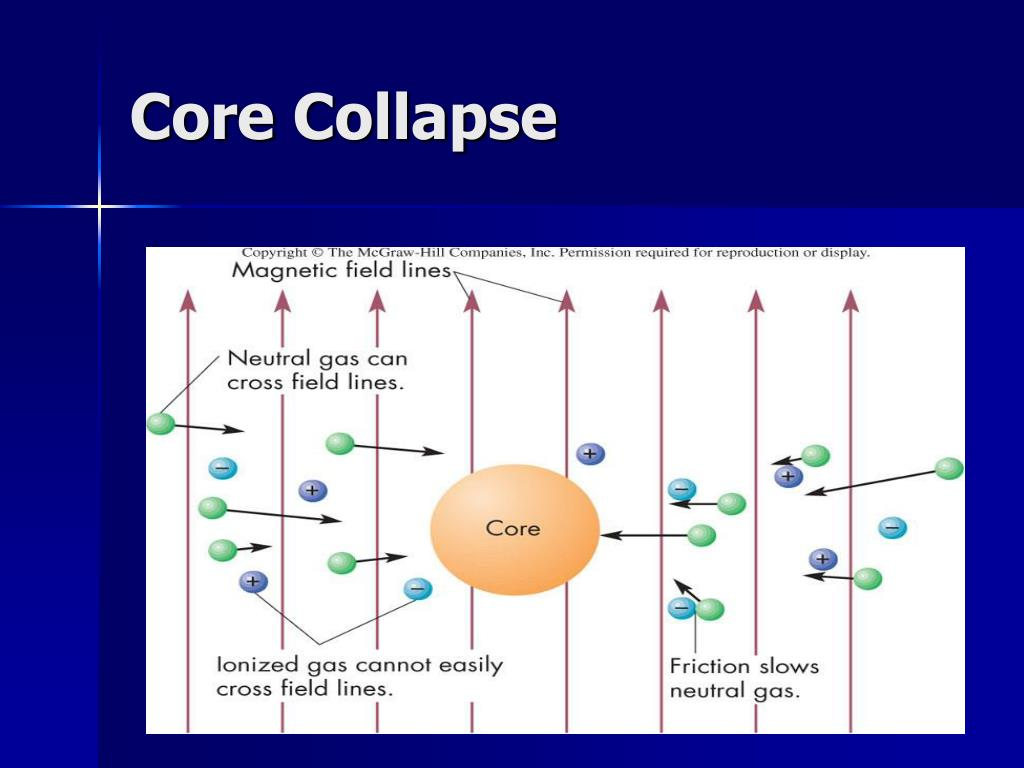 Core Collapse