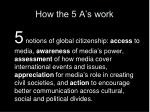 how the 5 a s work