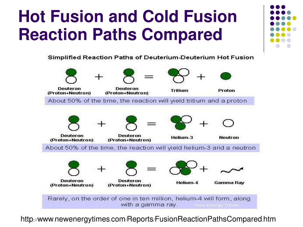 Hot Fusion and Cold Fusion Reaction Paths Compared