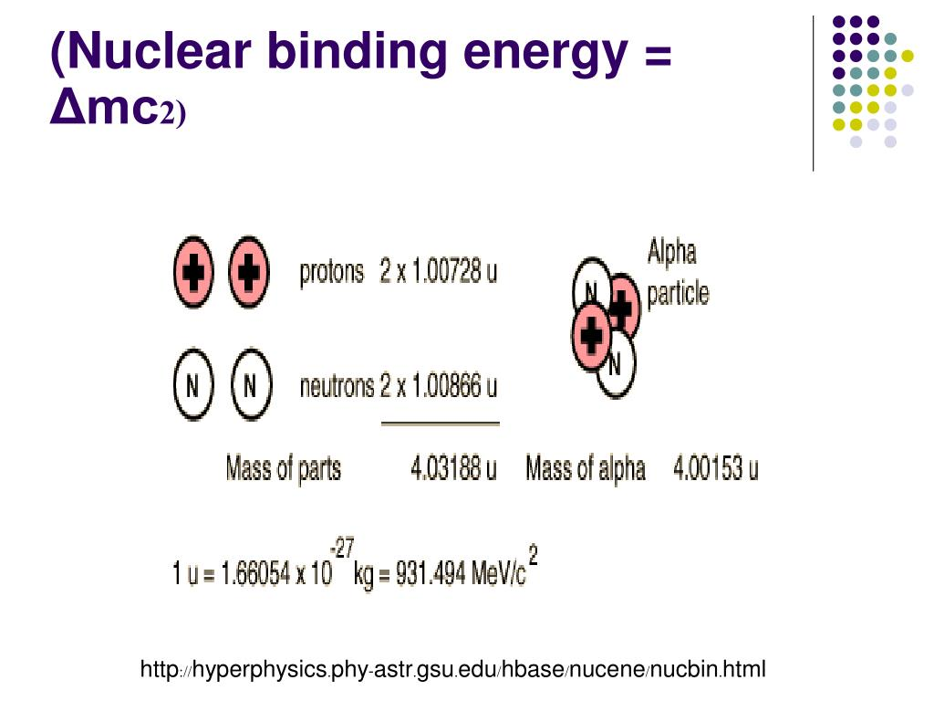 (Nuclear binding energy = Δmc2)