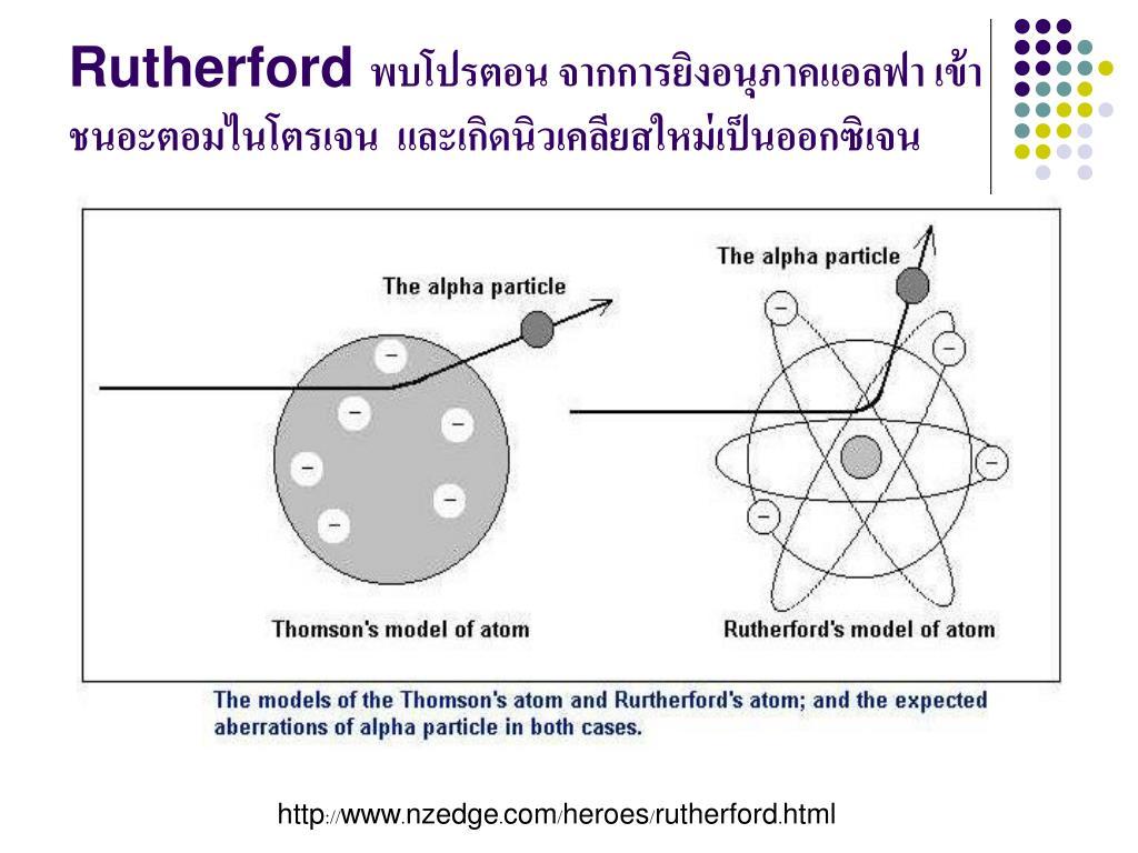 Rutherford พบโปรตอน จากการยิงอนุภาคแอลฟา เข้าชนอะตอมไนโตรเจน  และเกิดนิวเคลียสใหม่เป็นออกซิเจน