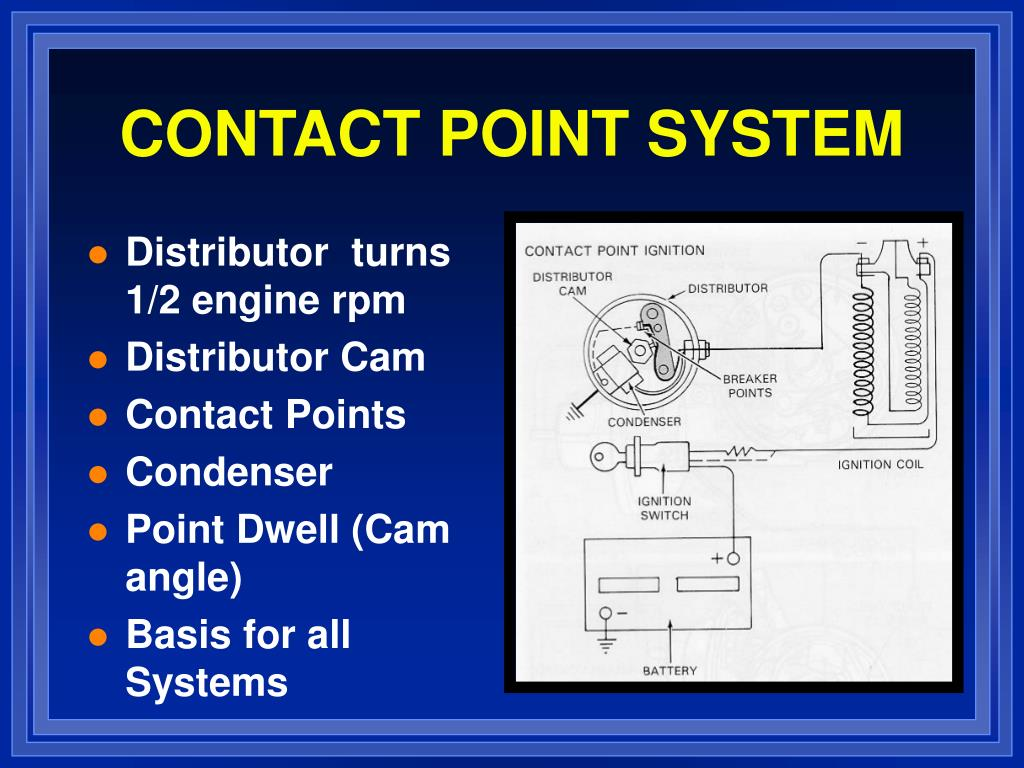 IGNITION CONTACT POINTS