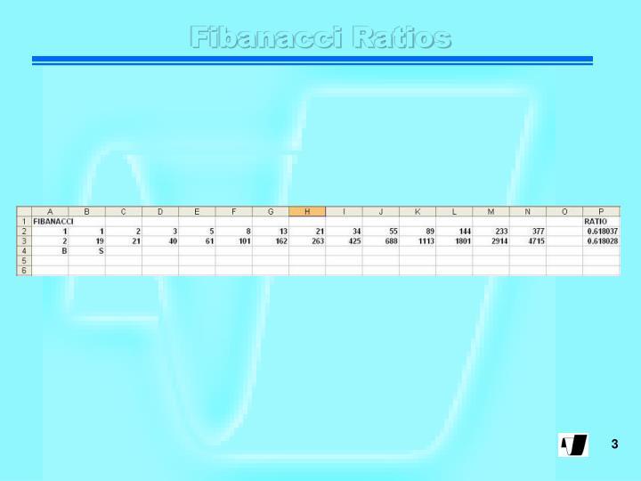 Fibanacci ratios