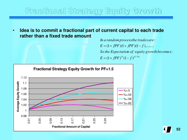 Fractional Strategy Equity Growth