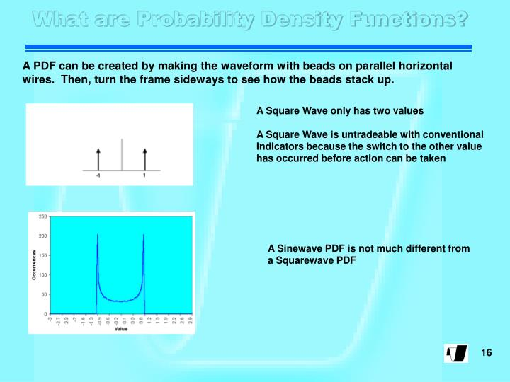 What are Probability Density Functions?
