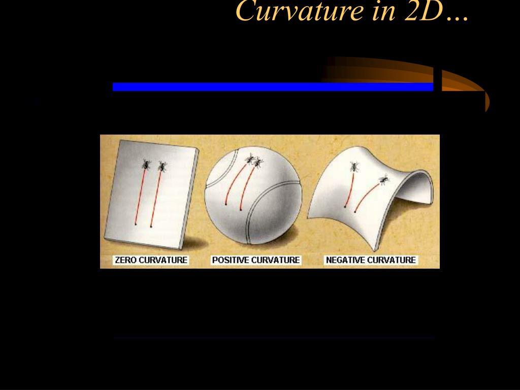 Curvature in 2D…