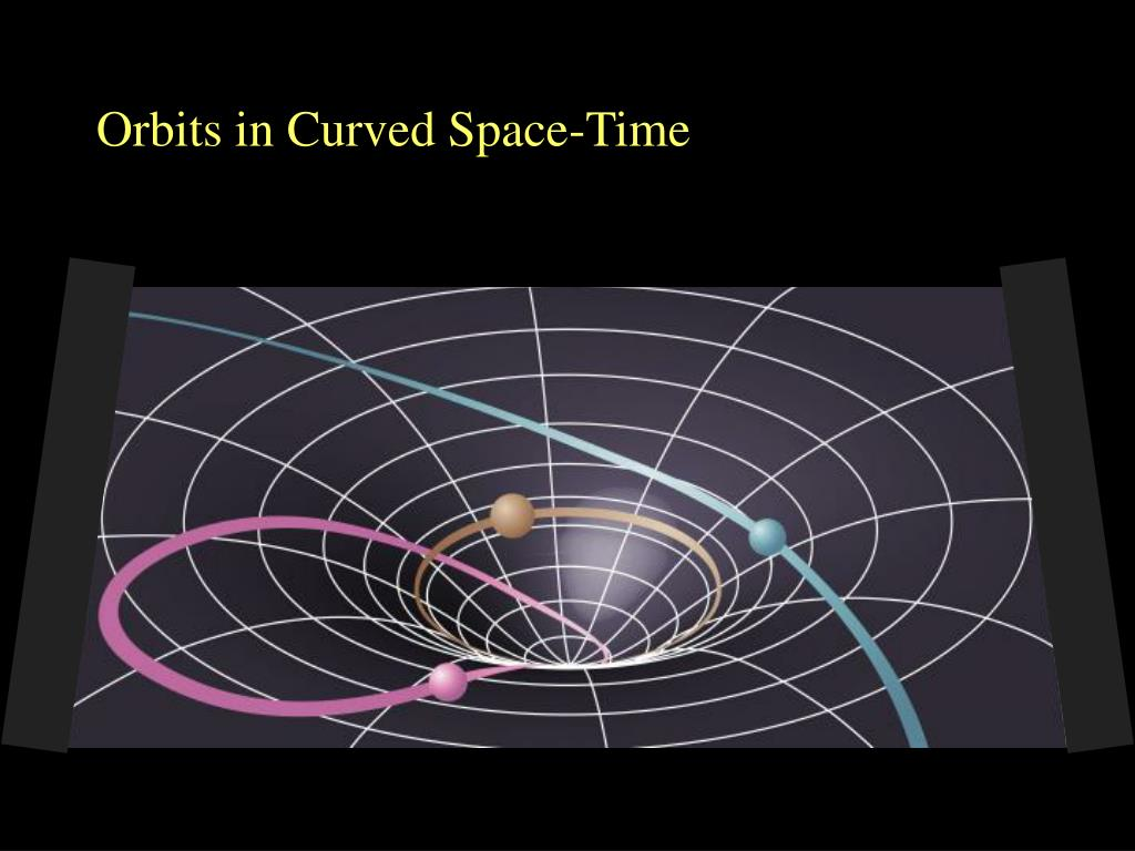 Orbits in Curved Space-Time