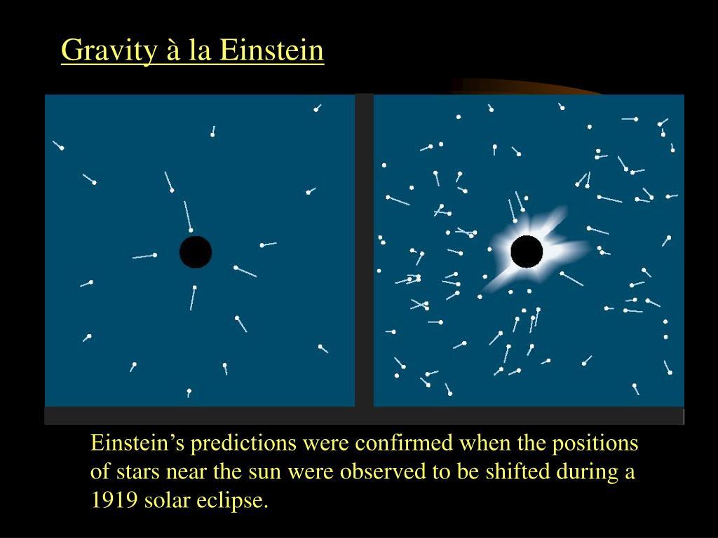 Gravity à la Einstein