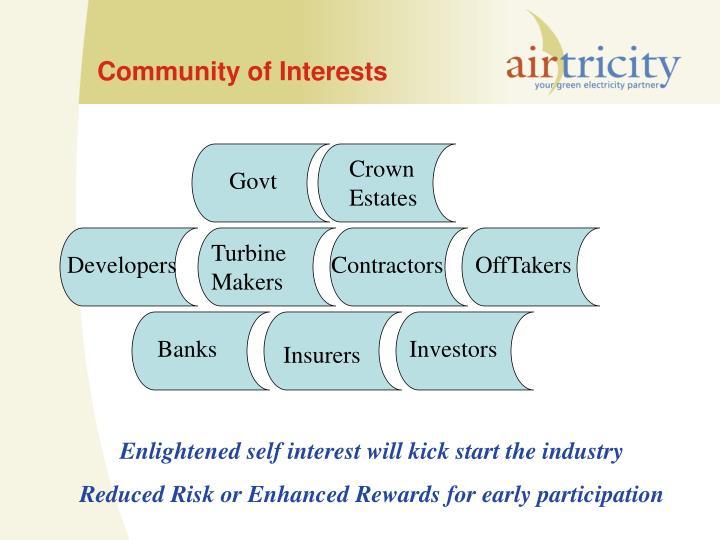 Community of Interests
