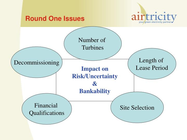 Round One Issues