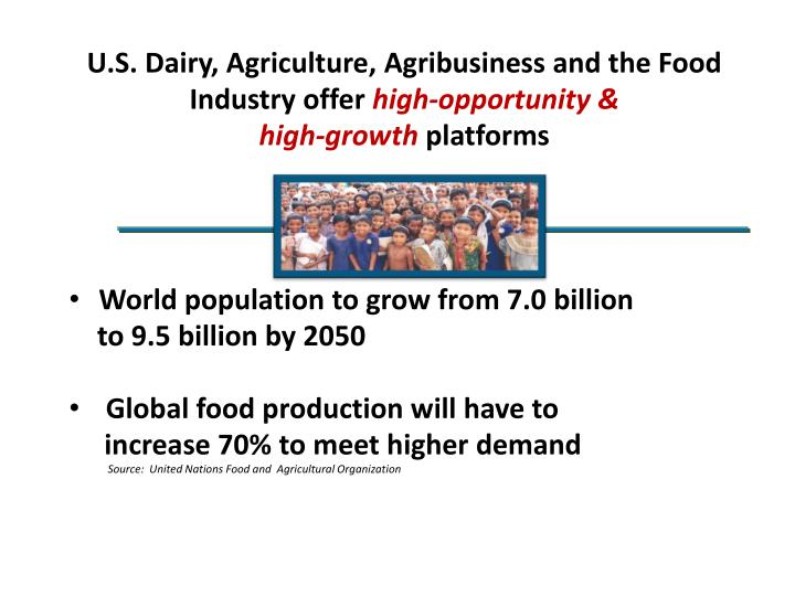 U.S. Dairy, Agriculture, Agribusiness and the Food