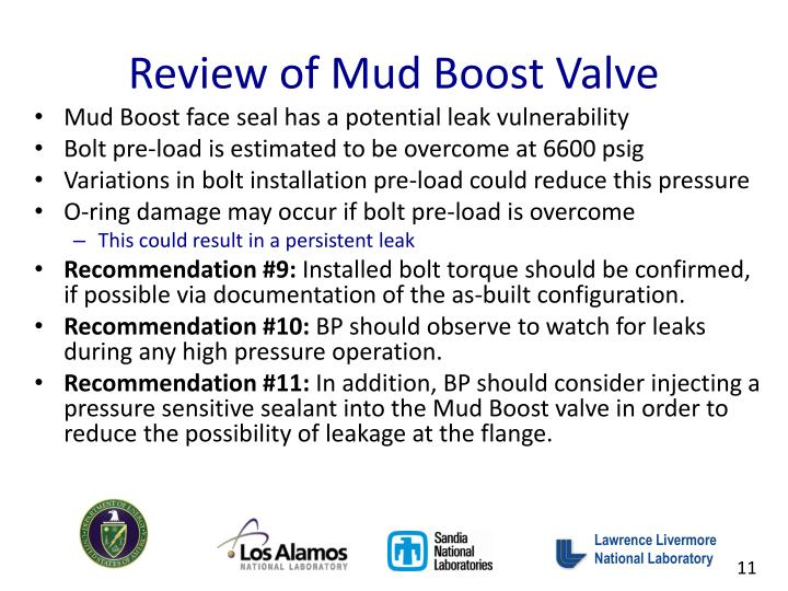 Review of Mud Boost Valve