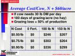 average cost cow n 60 acre