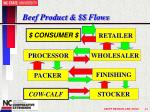 beef product flows