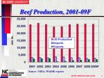 beef production 2001 09f