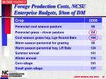 forage production costs ncsu enterprise budgets ton of dm60
