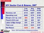 mn stocker cost returns 2007