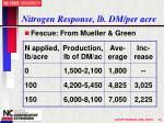 nitrogen response lb dm per acre