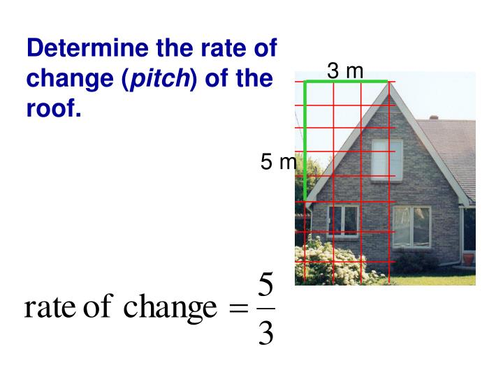 Determine the rate of change (