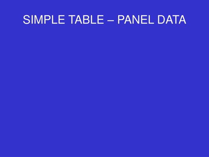 Simple table panel data
