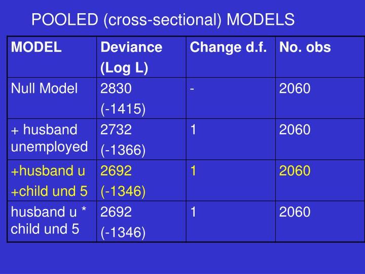 POOLED (cross-sectional) MODELS