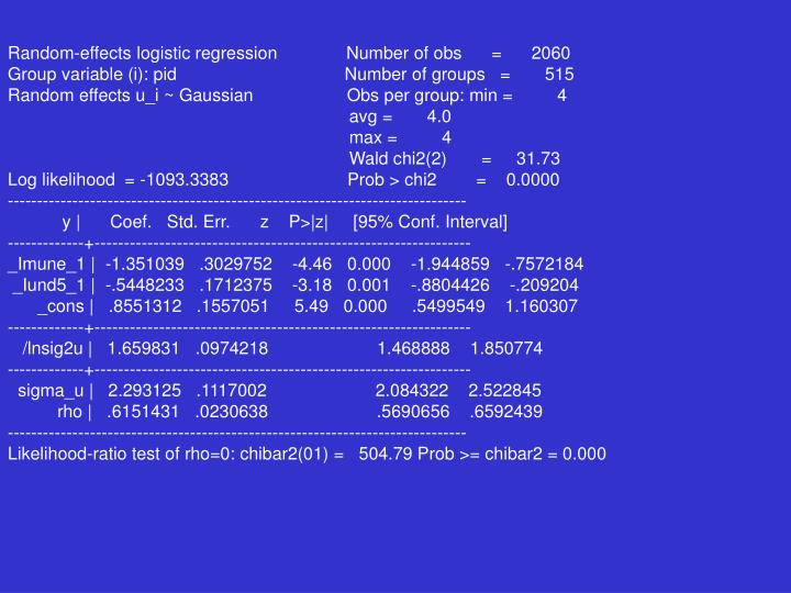 Random-effects logistic regression              Number of obs      =      2060