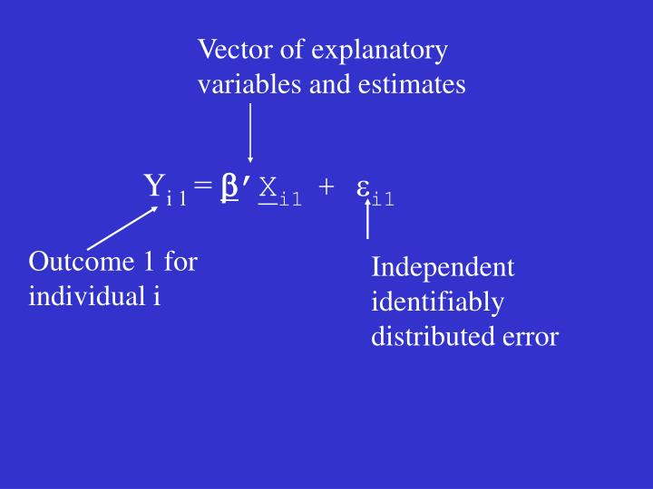 Vector of explanatory variables and estimates