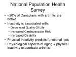 national population health survey
