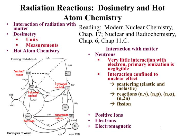 atoms radiation and radiation protection physics Read download atoms, radiation, and radiation protection (physics textbook) | download file pdf free download here.