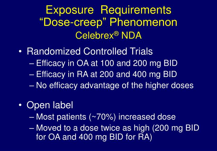 Exposure requirements dose creep phenomenon celebrex nda