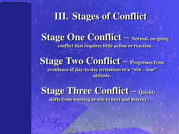 III.	Stages of Conflict