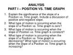 analysis part i position vs time graph