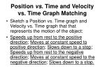 position vs time and velocity vs time graph matching