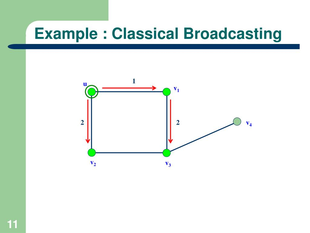 Example : Classical Broadcasting