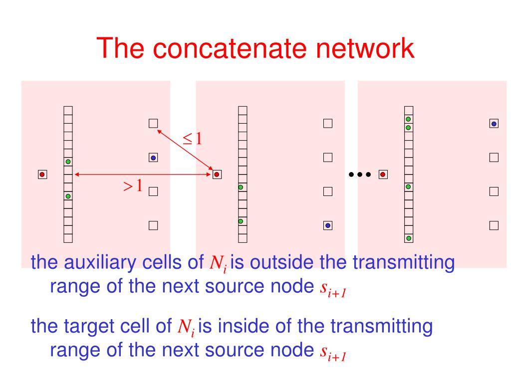 The concatenate network