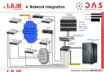 4 network integration