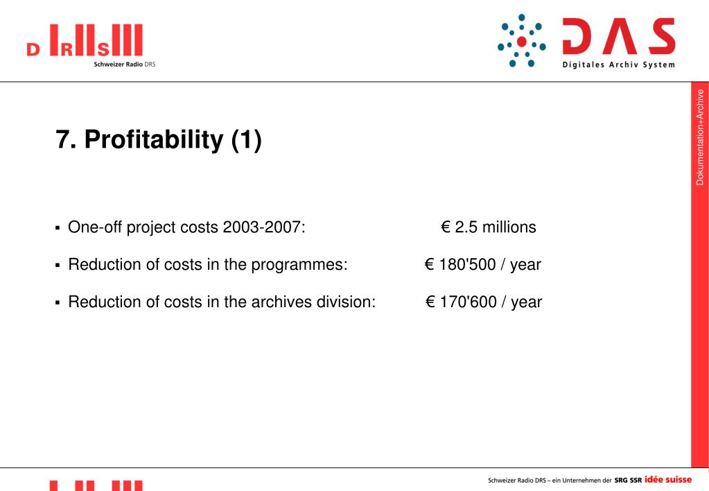 7. Profitability (1)