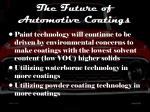 the future of automotive coatings