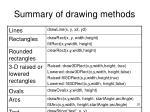 summary of drawing methods
