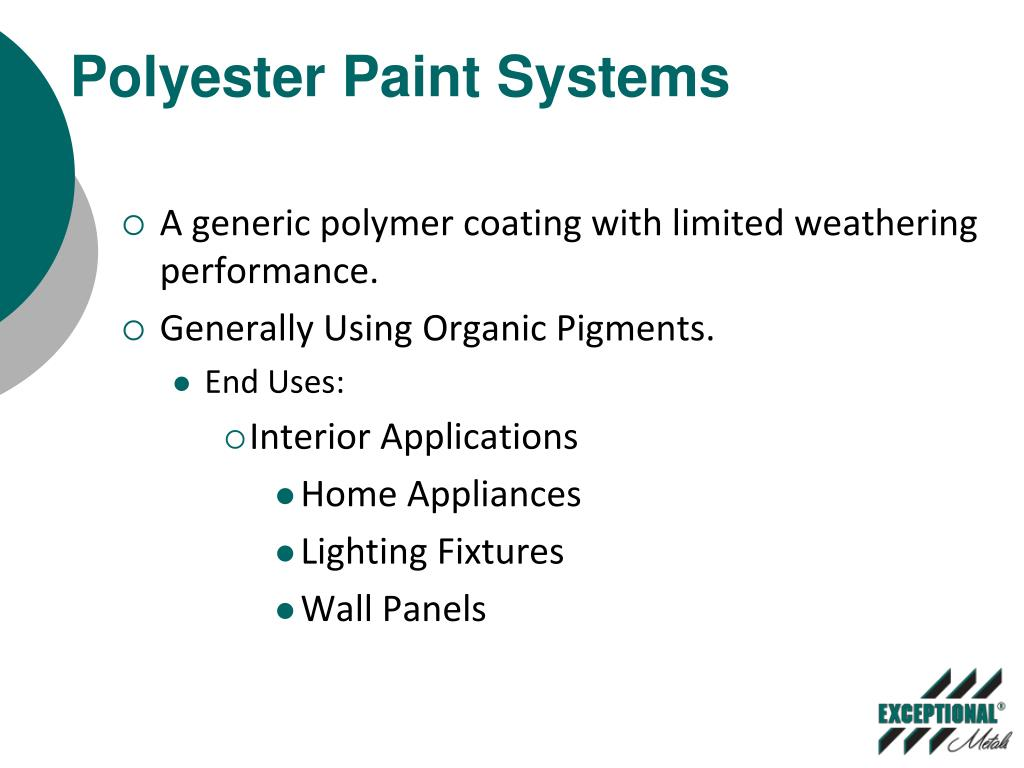Polyester Paint Systems